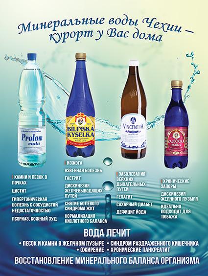 Можно ли пить сахарном диабете минеральную воду